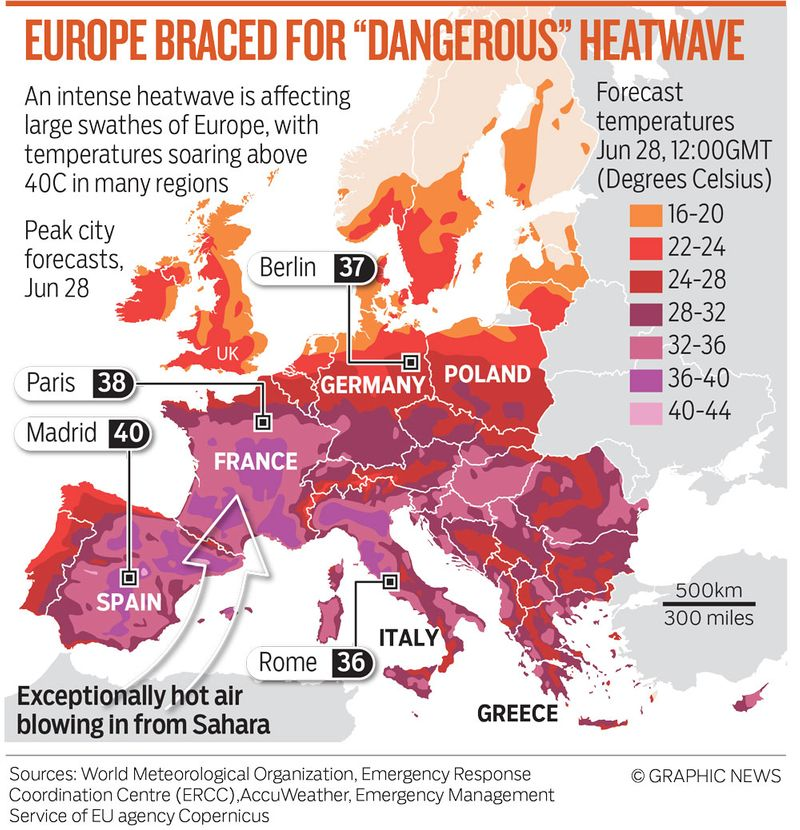 "EUROPE BRACED FOR ""DANGEROUS"" HEATWAVE"