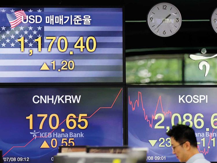 Korea Composite Stock Price Index (KOSPI)
