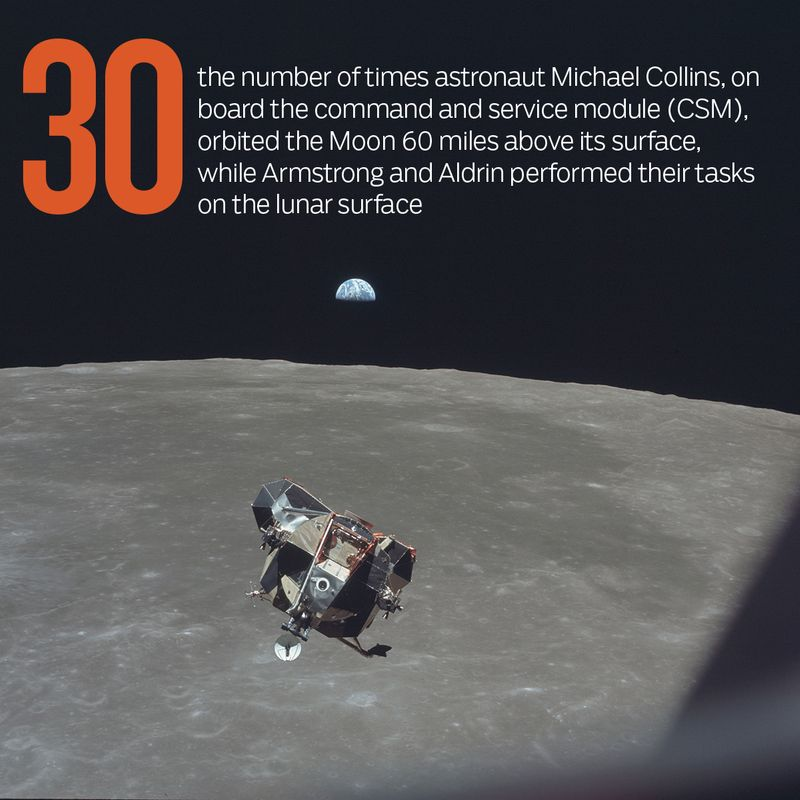 Moon landing: 11 questions and answers on the Apollo mission