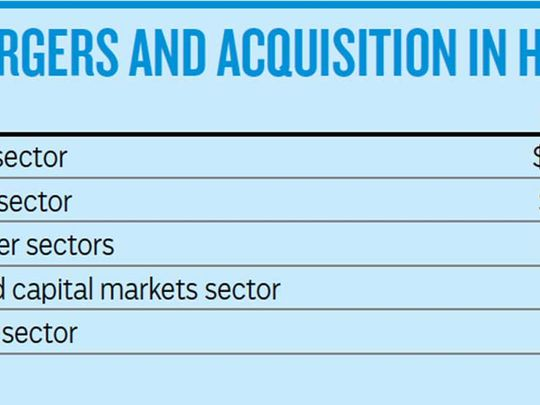 TOP MERGERS AND ACQUISITION IN H1 2019
