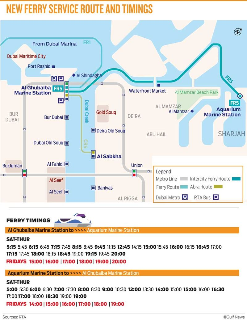 NEW FERRY SERVICE ROUTE AND TIMINGS