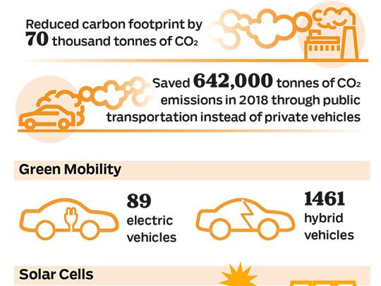 RTA-Green_75-Initiative-graphic_FINAL-(Read-Only)
