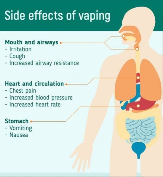 Vaping side effects -21