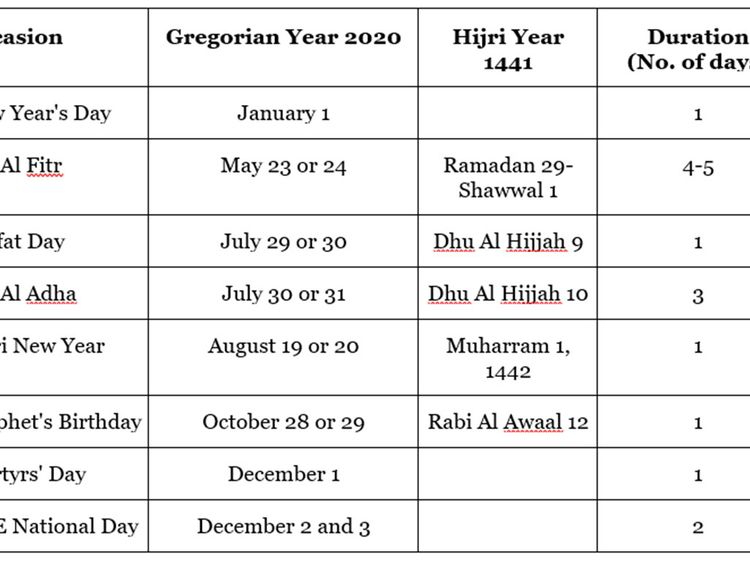 When is eid al fitr 2020 uk