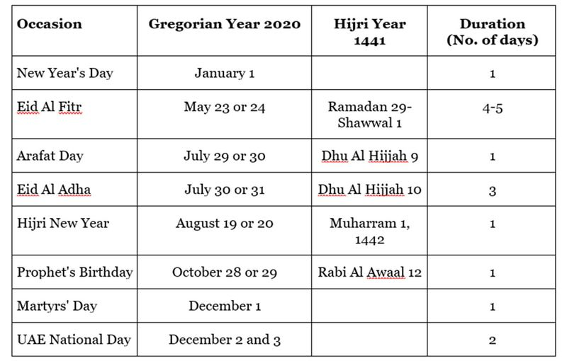 2020 holidays in the UAE 02121