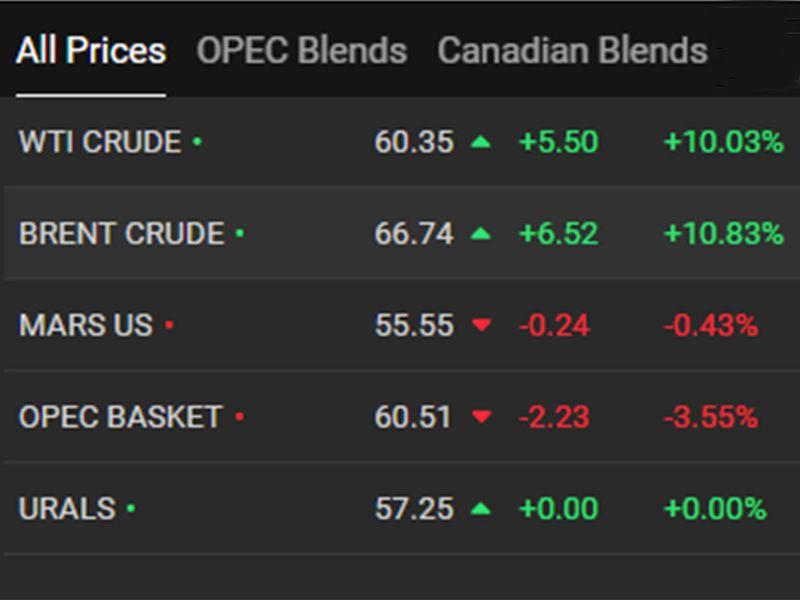 oil prices Sept 16