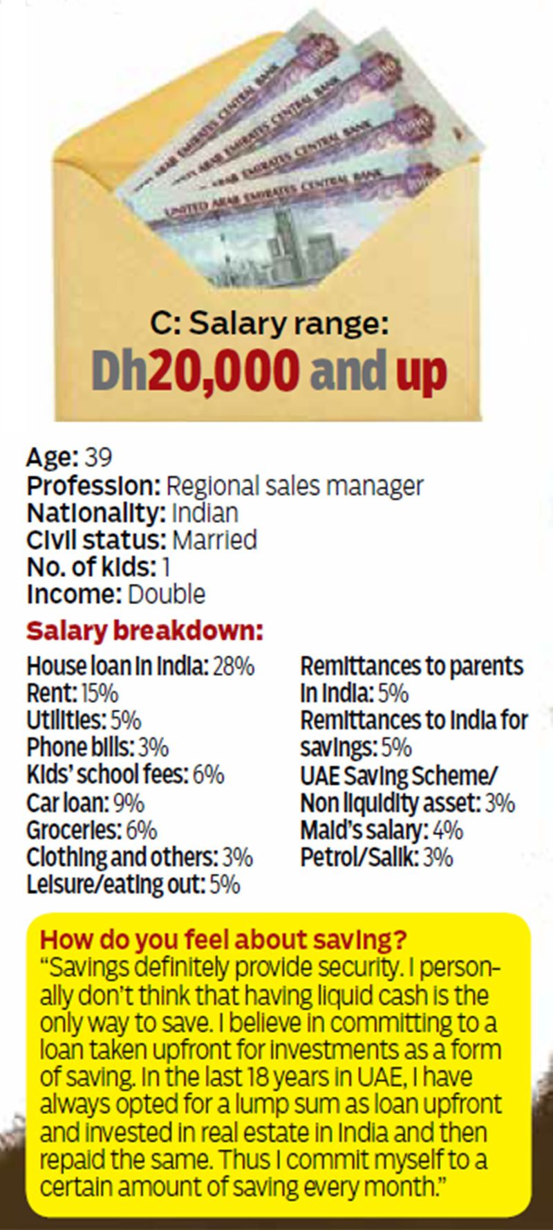 Breakdown of an Indian manager's salary 001212