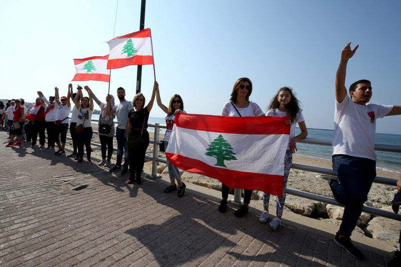 Copy of 2019-10-27T115658Z_54174232_RC16635B7790_RTRMADP_3_LEBANON-PROTESTS-1572253244943