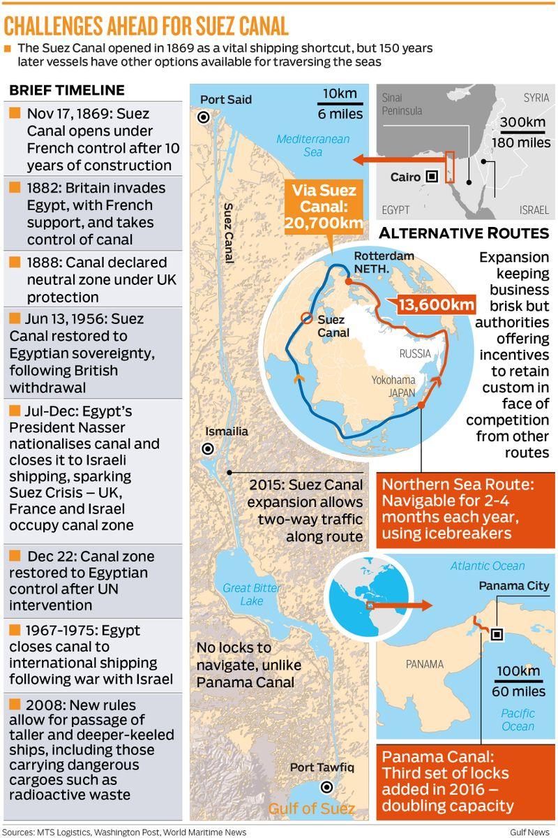 Suez_Graphic