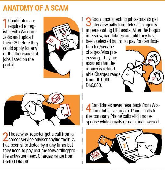 NAT anatomy of a scam-1573716475995