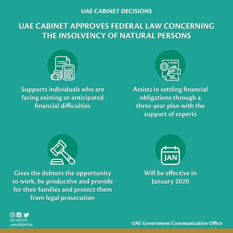 UAE cabinet insolvency law
