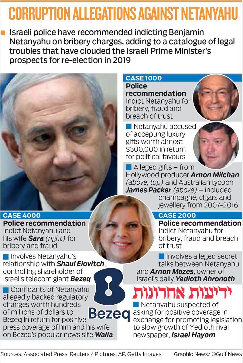 Netanyahu_corruption_Graphic