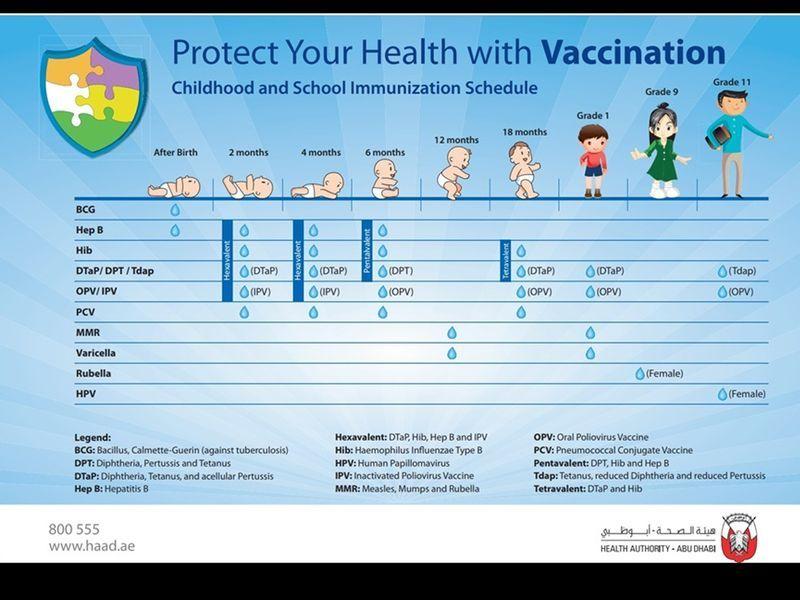 Vaccination-HAAD04