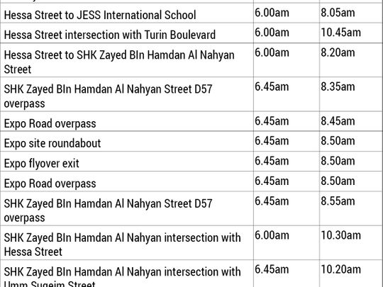 Timings for Spinneys cycling challenge.