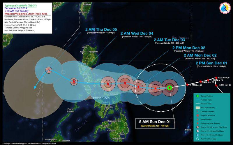 Typhoon Kammuri 2121