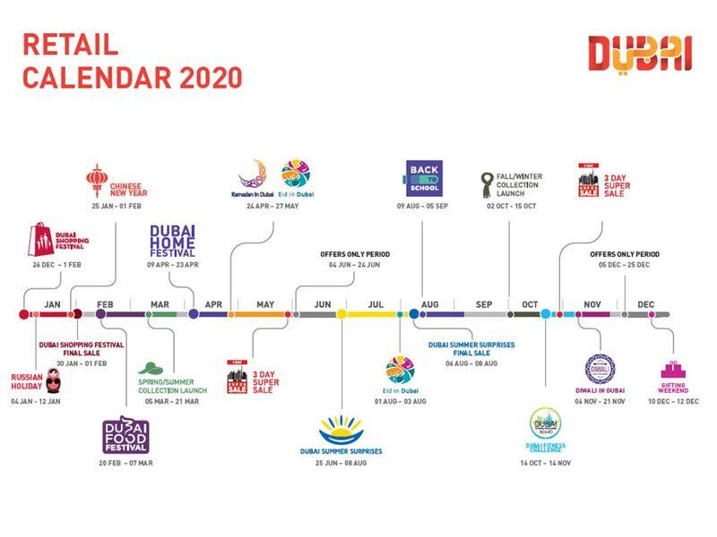 Dubai retail calendar