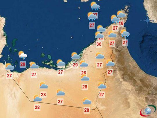 UAE weather forecast
