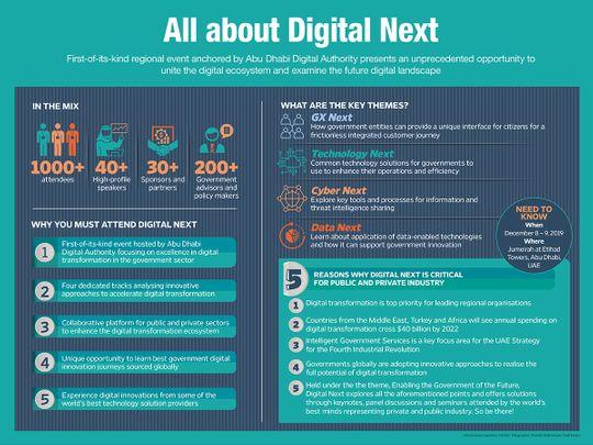 Abu Dhabi Digital Authority for web