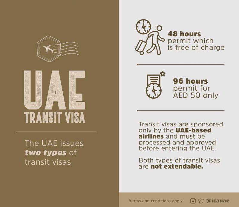 UAE transit visa poster