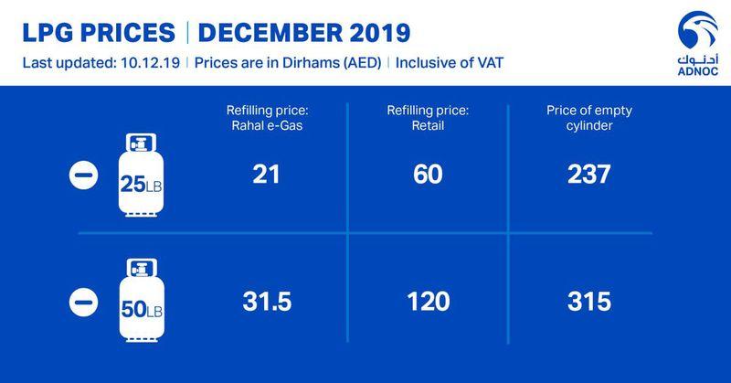 Adnoc gas prices December