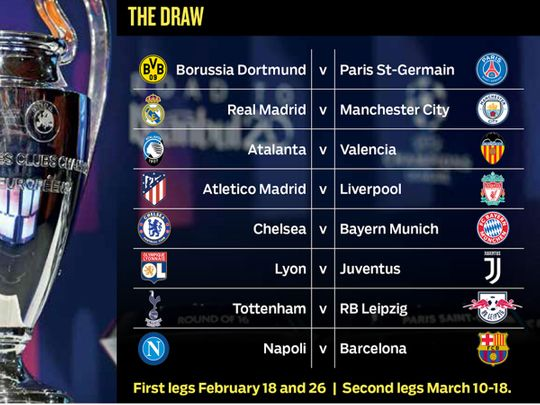 Champions League Manchester City Draw Real Madrid In Last 16