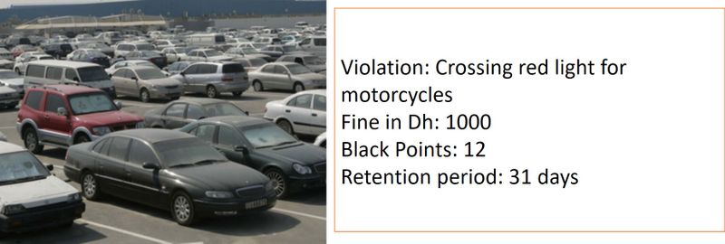 UAE traffic fines