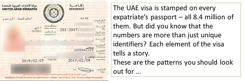 UAE visa - what do the numbers mean | News-photos – Gulf News