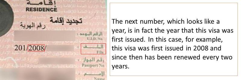 UAE visa decoded Slide5