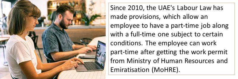 Work part-time Slide1