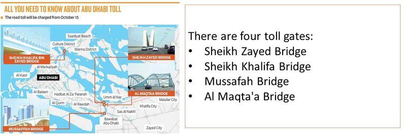 Abu Dhabi toll 7