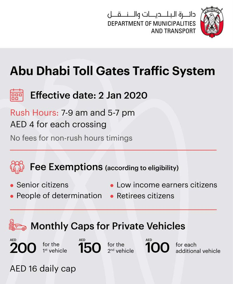 Updated announcement for Abu Dhabi toll gate system