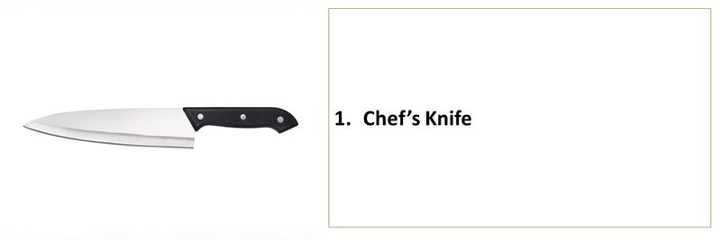 Know your knives 3