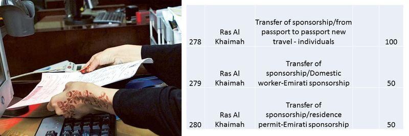 UAE residence visa fees 103