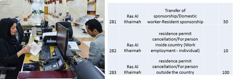 UAE residence visa fees 104