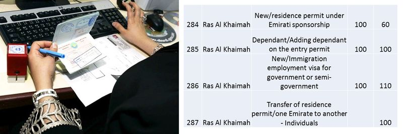 UAE residence visa fees 105