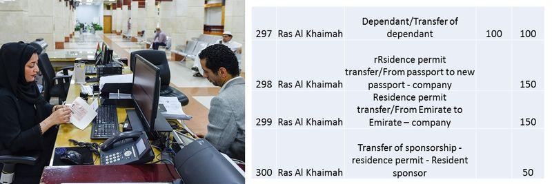 UAE residence visa fees 108