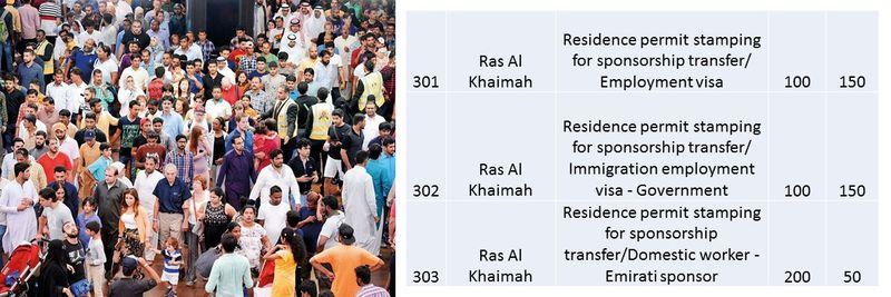 UAE residence visa fees 109