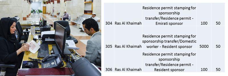 UAE residence visa fees 110