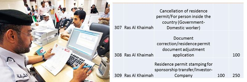 UAE residence visa fees 111