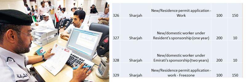 UAE residence visa fees 118