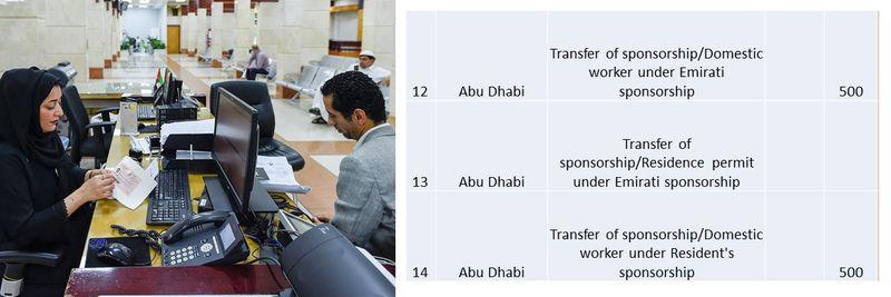 UAE residence visa fees 11