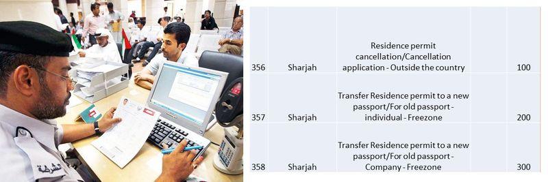UAE residence visa fees 126