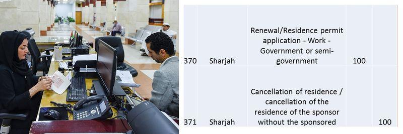 UAE residence visa fees 131