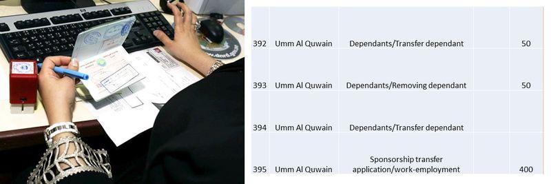 UAE residence visa fees 138