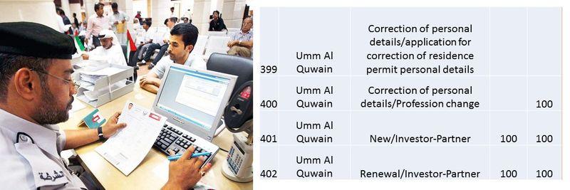 UAE residence visa fees 140