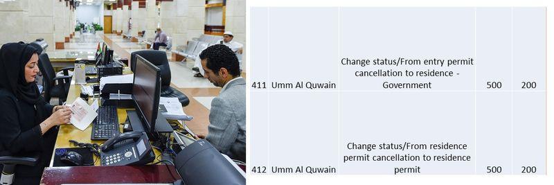 UAE residence visa fees 143