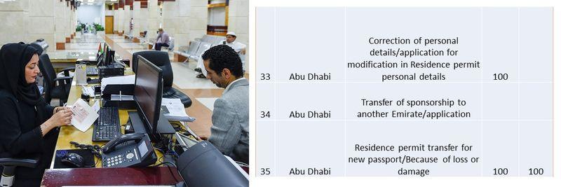 UAE residence visa fees 17