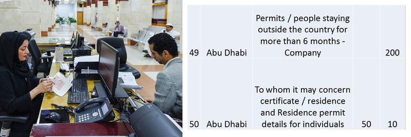 UAE residence visa fees 23
