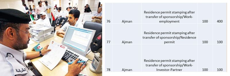 UAE residence visa fees 33