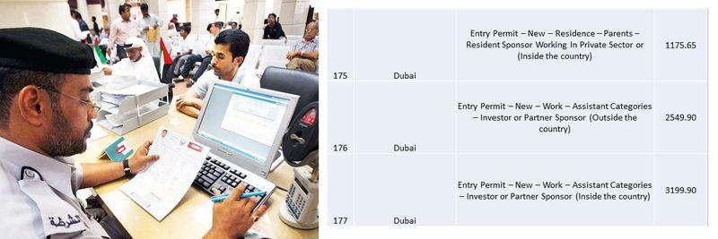 UAE residence visa fees 66